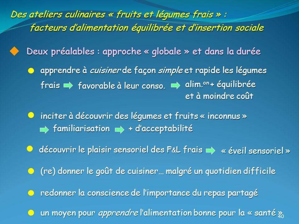 Des ateliers culinaires « fruits et légumes frais » : facteurs dalimentation équilibrée et dinsertion sociale Deux préalables : approche « globale » e