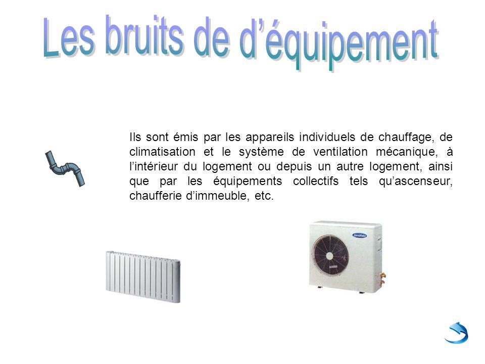Ils sont émis par les appareils individuels de chauffage, de climatisation et le système de ventilation mécanique, à lintérieur du logement ou depuis