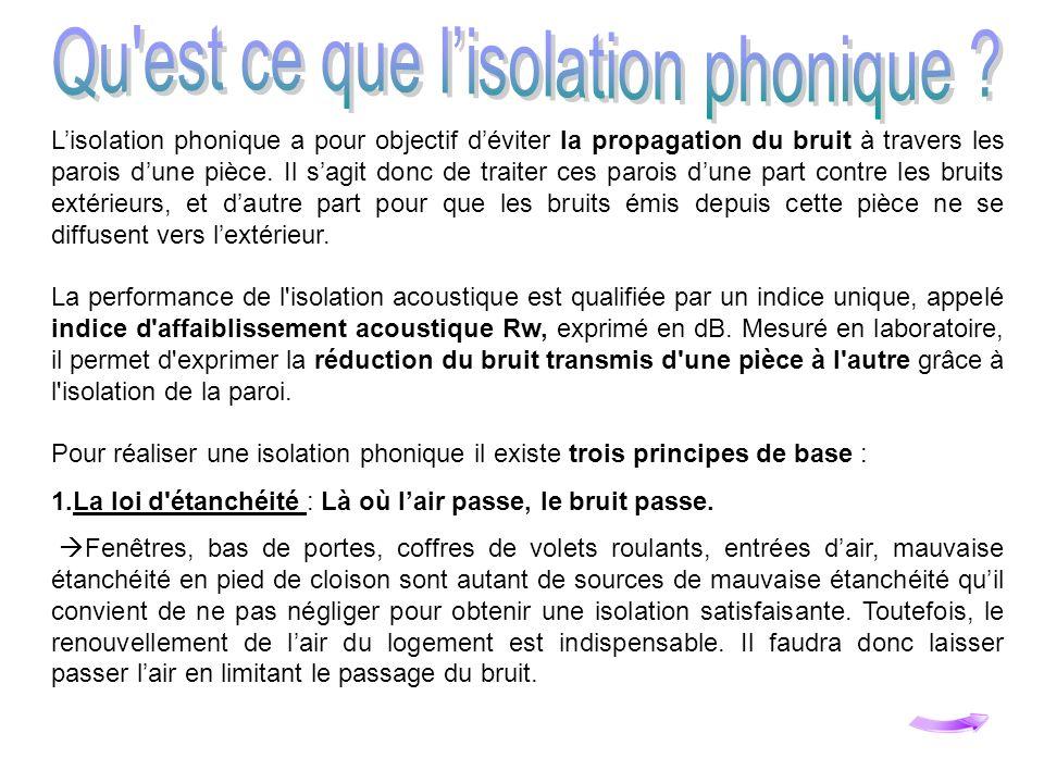 Lisolation phonique a pour objectif déviter la propagation du bruit à travers les parois dune pièce. Il sagit donc de traiter ces parois dune part con