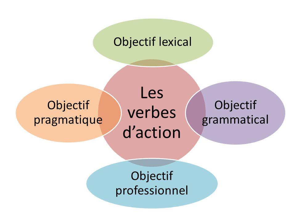 Les verbes daction Objectif lexical Objectif grammatical Objectif professionnel Objectif pragmatique