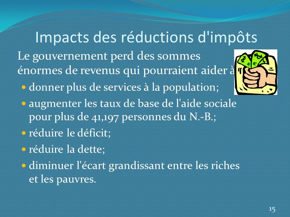 Impacts des réductions d'impôts Le gouvernement perd des sommes énormes de revenus qui pourraient aider à : donner plus de services à la population; a