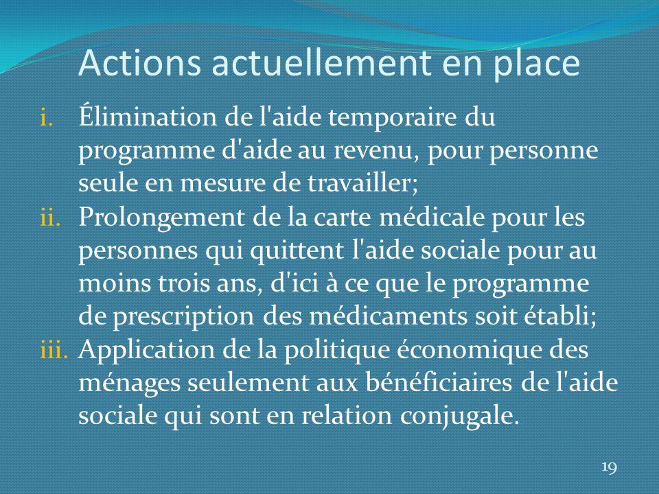Actions actuellement en place i. Élimination de l'aide temporaire du programme d'aide au revenu, pour personne seule en mesure de travailler; ii. Prol