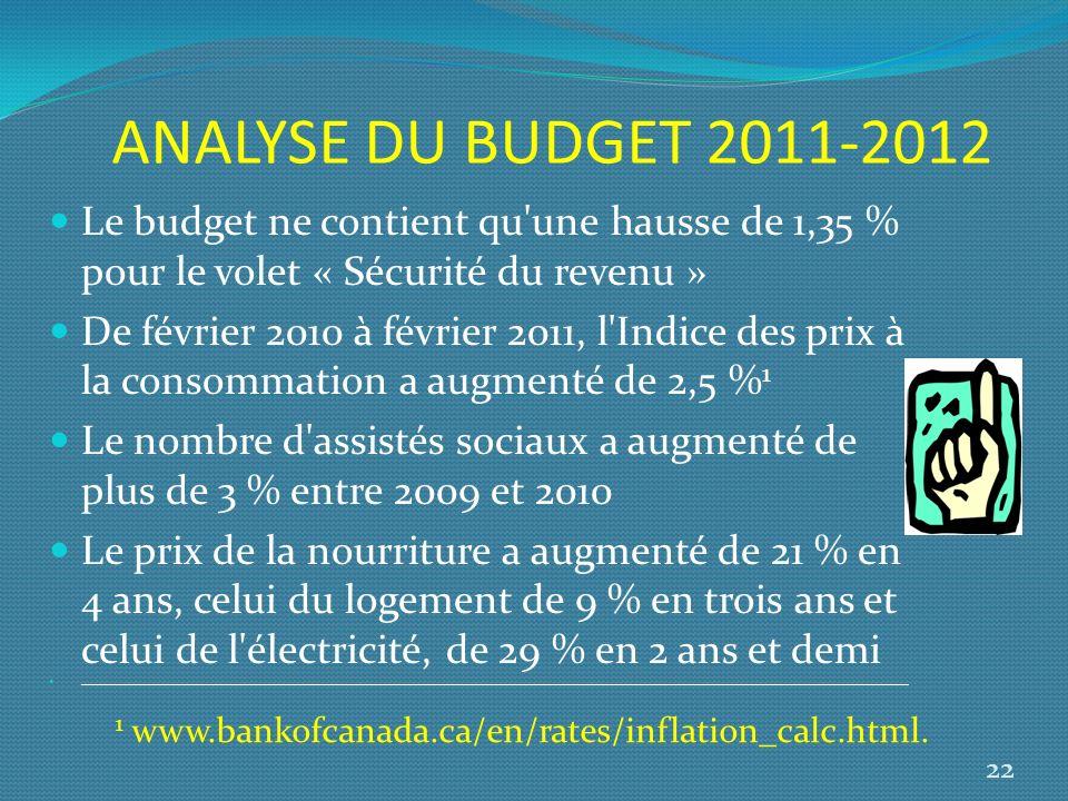 ANALYSE DU BUDGET 2011-2012 Le budget ne contient qu'une hausse de 1,35 % pour le volet « Sécurité du revenu » De février 2010 à février 2011, l'Indic