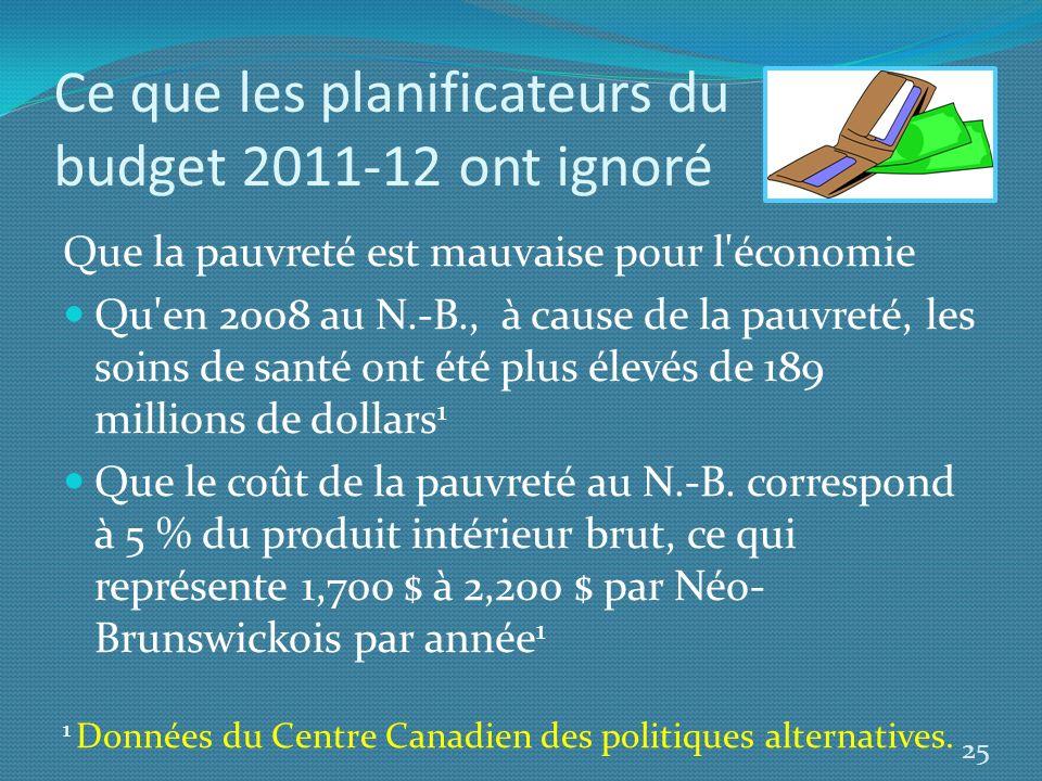 Ce que les planificateurs du budget 2011-12 ont ignoré Que la pauvreté est mauvaise pour l'économie Qu'en 2008 au N.-B., à cause de la pauvreté, les s