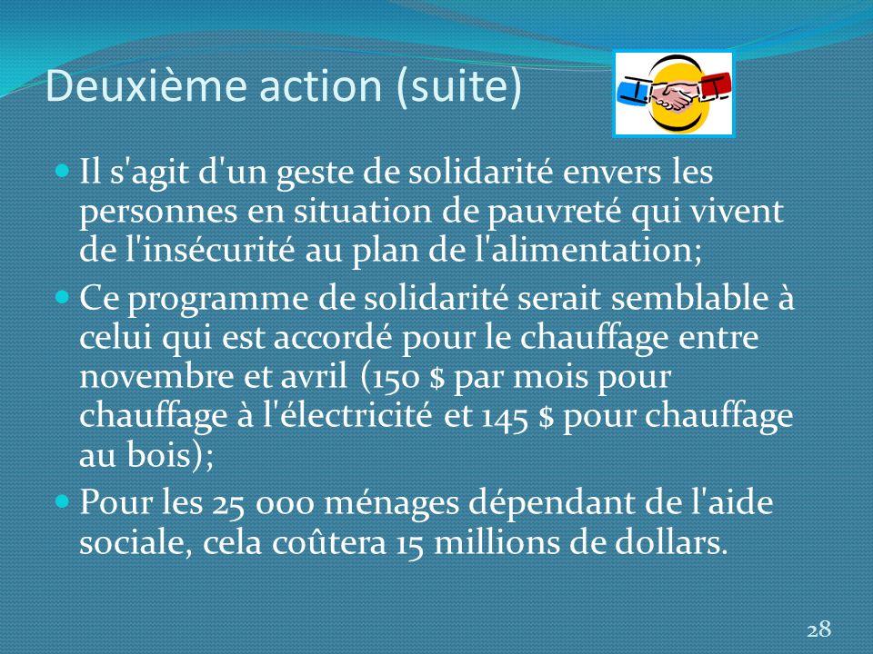 Deuxième action (suite) Il s'agit d'un geste de solidarité envers les personnes en situation de pauvreté qui vivent de l'insécurité au plan de l'alime
