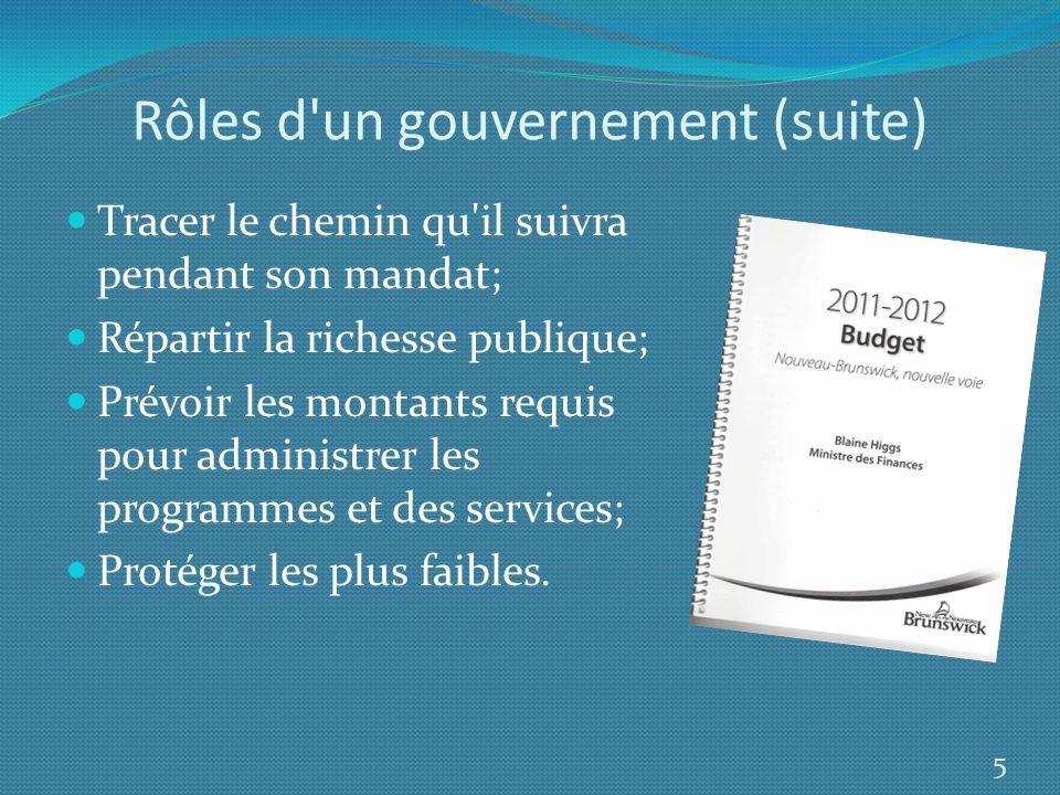 Rôles d'un gouvernement (suite) Tracer le chemin qu'il suivra pendant son mandat; Répartir la richesse publique; Prévoir les montants requis pour admi