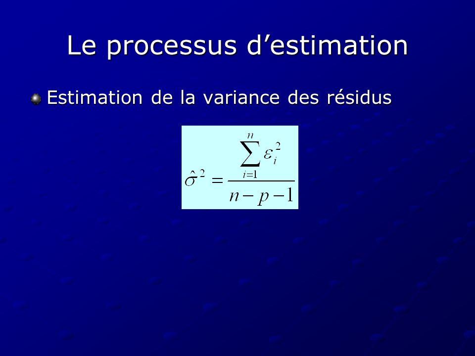 Le processus destimation Estimation de la variance des résidus