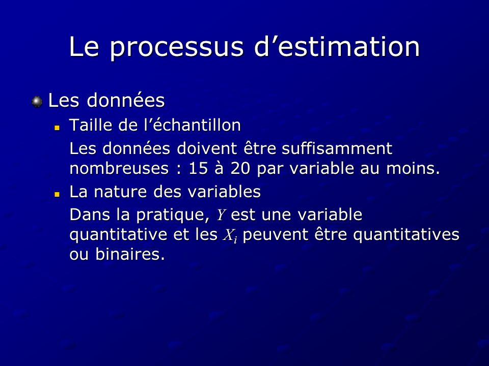 Le processus destimation Les données Taille de léchantillon Taille de léchantillon Les données doivent être suffisamment nombreuses : 15 à 20 par vari