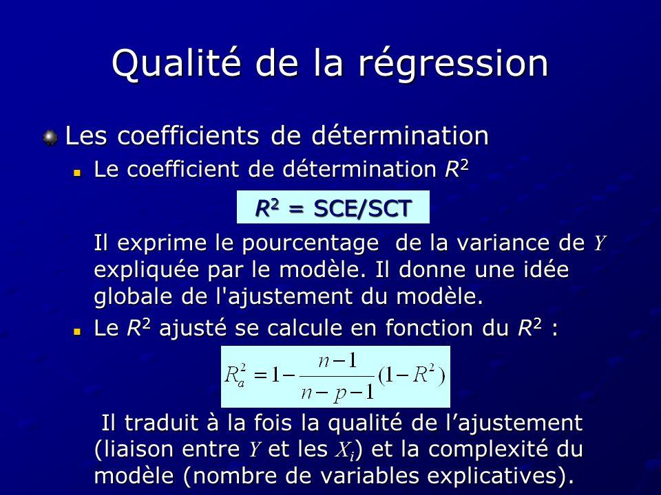 Qualité de la régression Les coefficients de détermination Le coefficient de détermination R 2 Le coefficient de détermination R 2 Il exprime le pourc