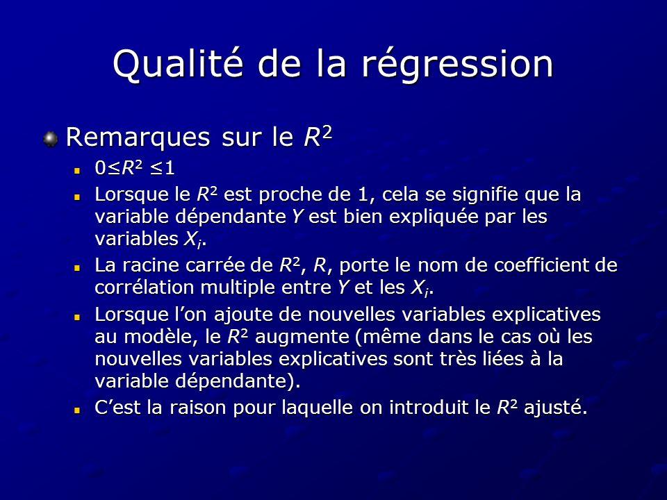Qualité de la régression Remarques sur le R 2 0R 2 1 0R 2 1 Lorsque le R 2 est proche de 1, cela se signifie que la variable dépendante Y est bien exp