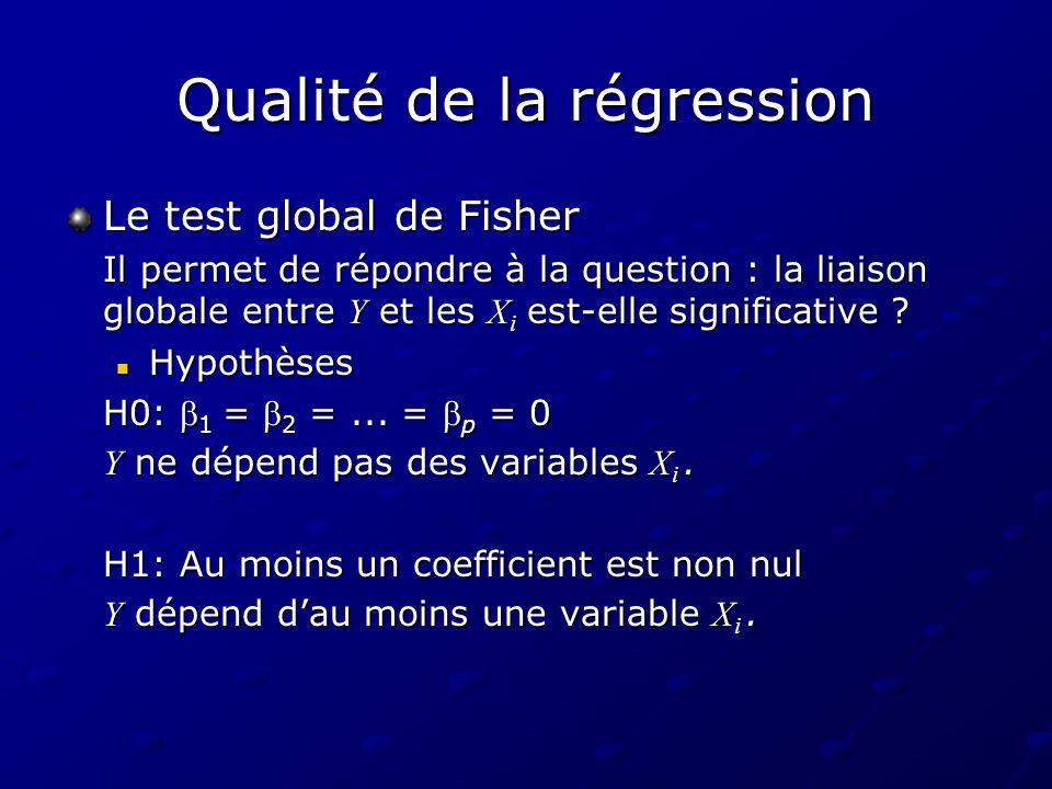 Qualité de la régression Le test global de Fisher Il permet de répondre à la question : la liaison globale entre Y et les X i est-elle significative ?