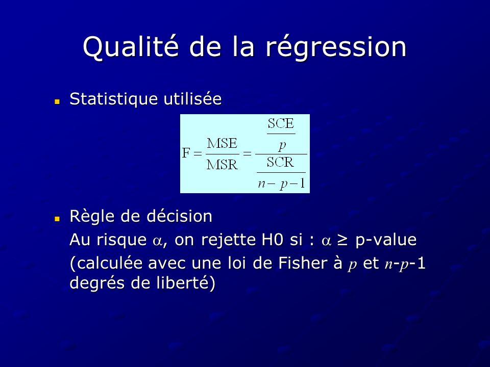 Qualité de la régression Statistique utilisée Statistique utilisée Règle de décision Règle de décision Au risque, on rejette H0 si : p-value (calculée