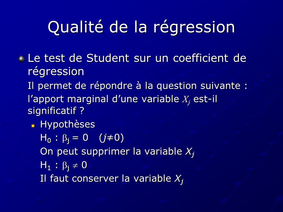 Qualité de la régression Le test de Student sur un coefficient de régression Il permet de répondre à la question suivante : lapport marginal dune vari