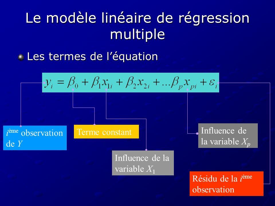 Le modèle linéaire de régression multiple Les termes de léquation i ème observation de Y Terme constant Influence de la variable X 1 Influence de la v
