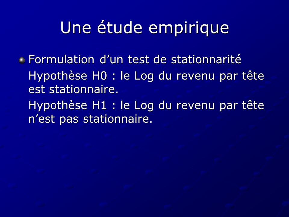 Une étude empirique Formulation dun test de stationnarité Hypothèse H0 : le Log du revenu par tête est stationnaire. Hypothèse H1 : le Log du revenu p