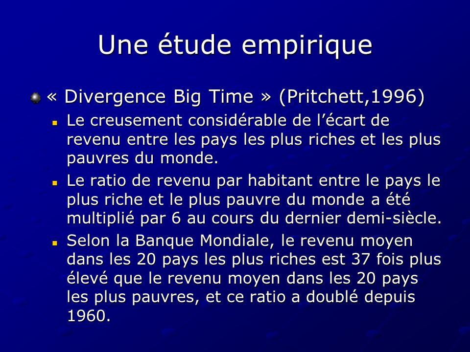 Une étude empirique « Divergence Big Time » (Pritchett,1996) Le creusement considérable de lécart de revenu entre les pays les plus riches et les plus