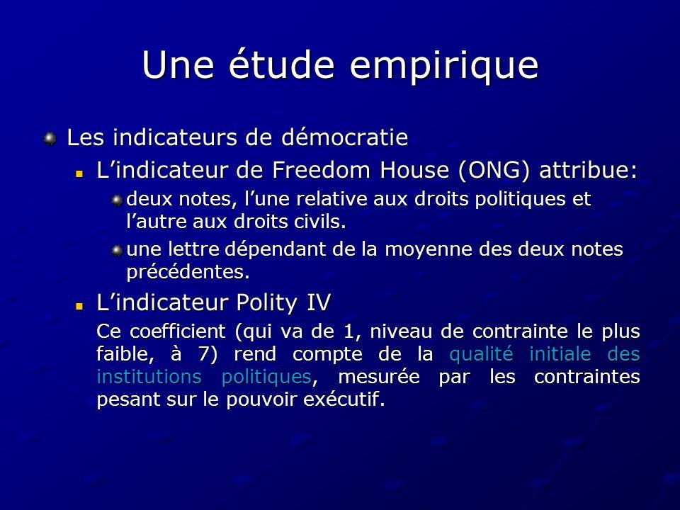 Les indicateurs de démocratie Lindicateur de Freedom House (ONG) attribue: Lindicateur de Freedom House (ONG) attribue: deux notes, lune relative aux