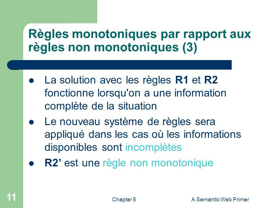 Chapter 5A Semantic Web Primer 11 Règles monotoniques par rapport aux règles non monotoniques (3) La solution avec les règles R1 et R2 fonctionne lors