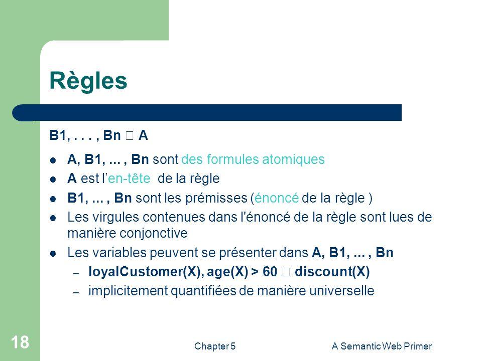 Chapter 5A Semantic Web Primer 18 Règles B1,..., Bn A A, B1,..., Bn sont des formules atomiques A est len-tête de la règle B1,..., Bn sont les prémiss