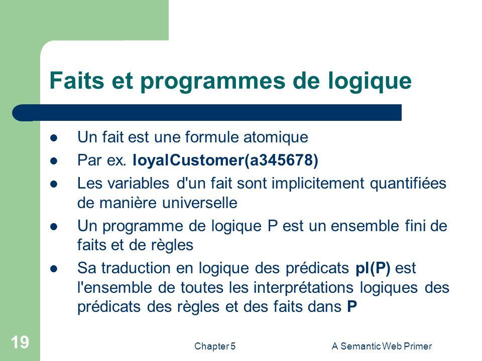 Chapter 5A Semantic Web Primer 19 Faits et programmes de logique Un fait est une formule atomique Par ex. loyalCustomer(a345678) Les variables d'un fa