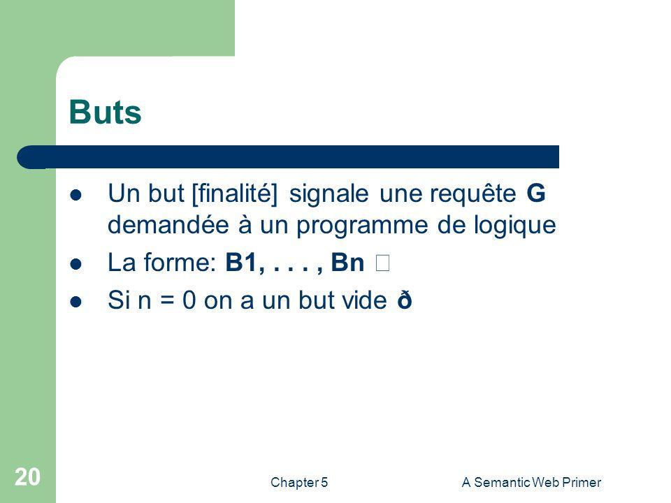 Chapter 5A Semantic Web Primer 20 Buts Un but [finalité] signale une requête G demandée à un programme de logique La forme: B1,..., Bn Si n = 0 on a u