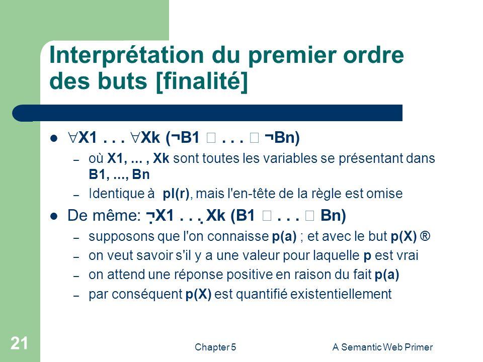 Chapter 5A Semantic Web Primer 21 Interprétation du premier ordre des buts [finalité] X1... Xk (¬B1... ¬Bn) – où X1,..., Xk sont toutes les variables
