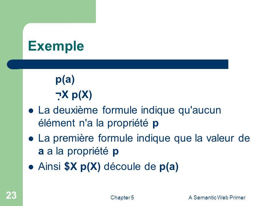 Chapter 5A Semantic Web Primer 23 Exemple p(a) ¬X p(X) La deuxième formule indique qu'aucun élément n'a la propriété p La première formule indique que