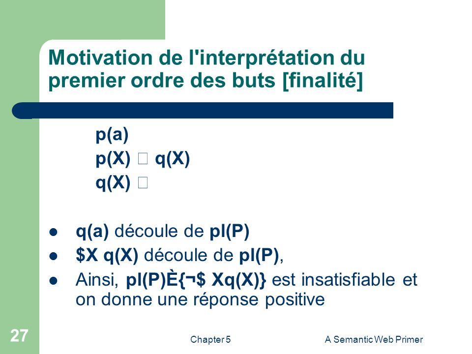 Chapter 5A Semantic Web Primer 27 Motivation de l'interprétation du premier ordre des buts [finalité] p(a) p(X) q(X) q(X) q(a) découle de pl(P) $X q(X