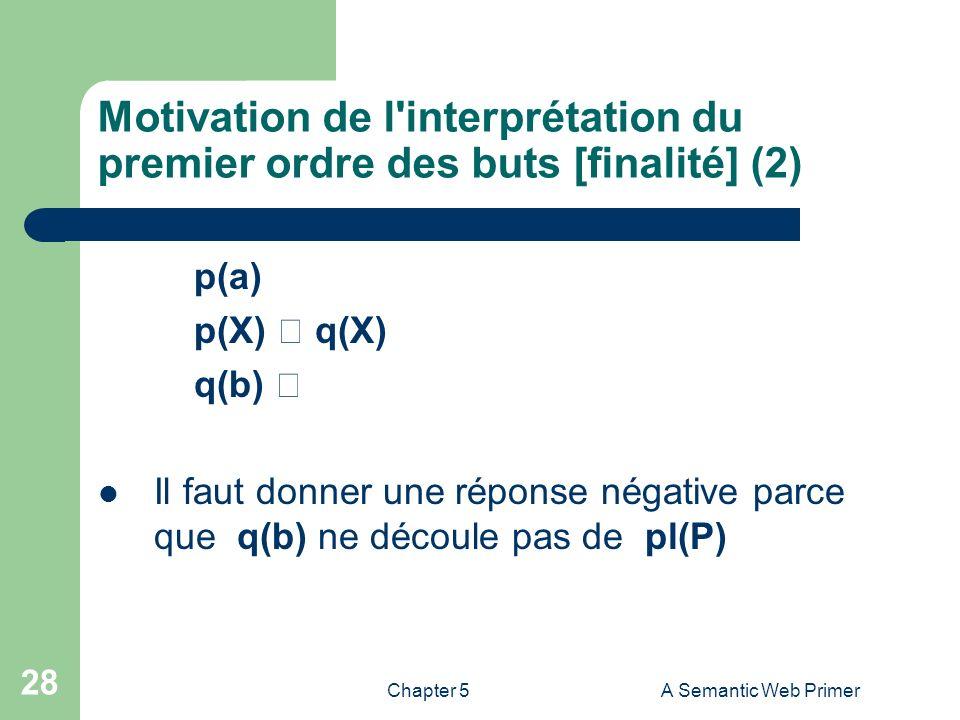 Chapter 5A Semantic Web Primer 28 Motivation de l'interprétation du premier ordre des buts [finalité] (2) p(a) p(X) q(X) q(b) Il faut donner une répon