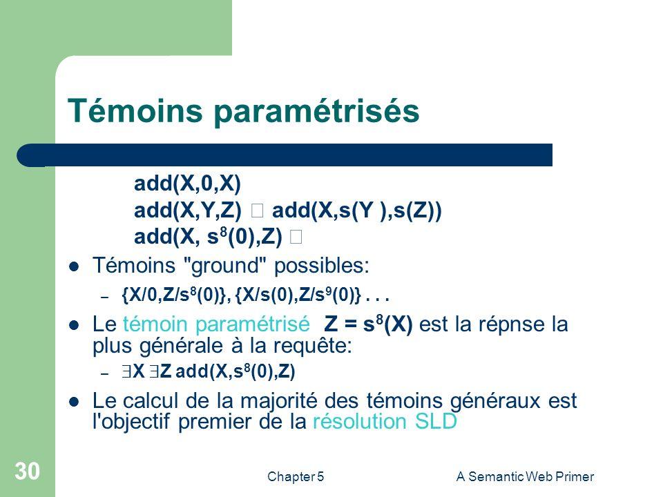 Chapter 5A Semantic Web Primer 30 Témoins paramétrisés add(X,0,X) add(X,Y,Z) add(X,s(Y ),s(Z)) add(X, s 8 (0),Z) Témoins