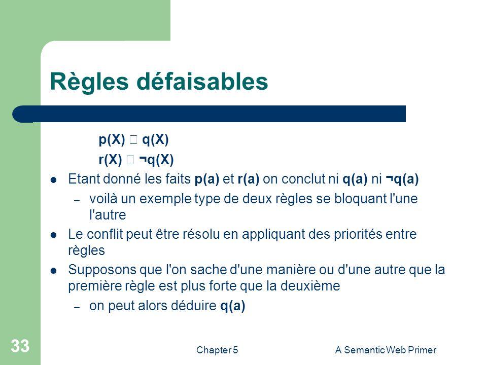 Chapter 5A Semantic Web Primer 33 Règles défaisables p(X) q(X) r(X) ¬q(X) Etant donné les faits p(a) et r(a) on conclut ni q(a) ni ¬q(a) – voilà un ex