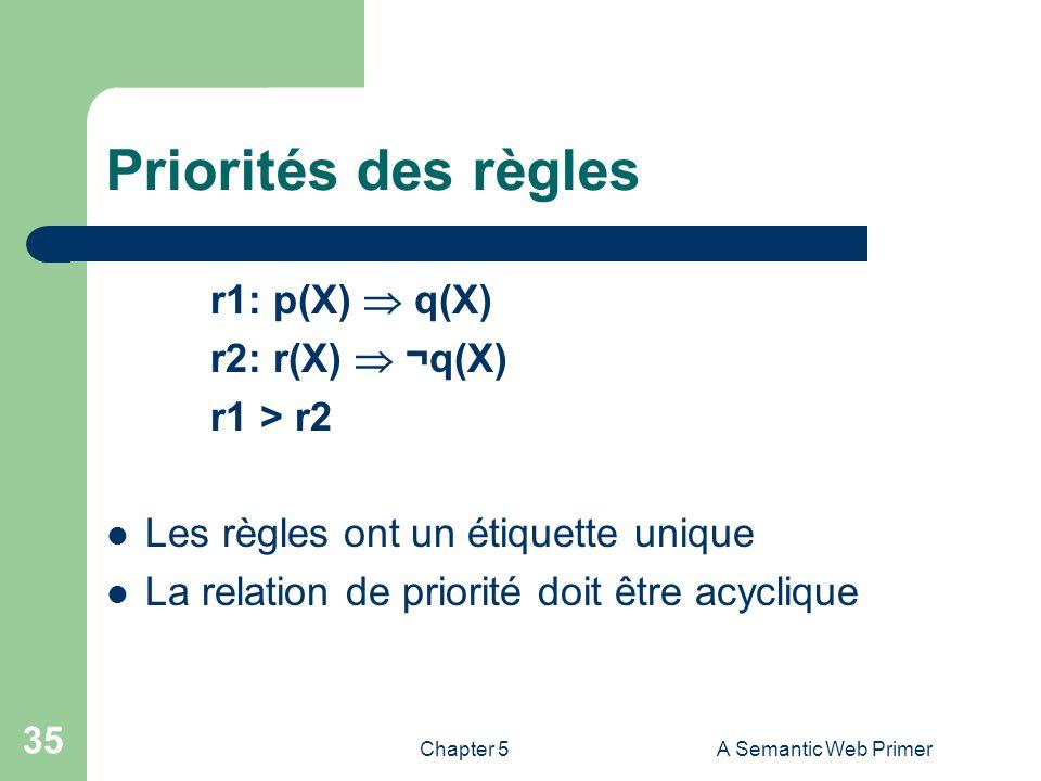 Chapter 5A Semantic Web Primer 35 Priorités des règles r1: p(X) q(X) r2: r(X) ¬q(X) r1 > r2 Les règles ont un étiquette unique La relation de priorité