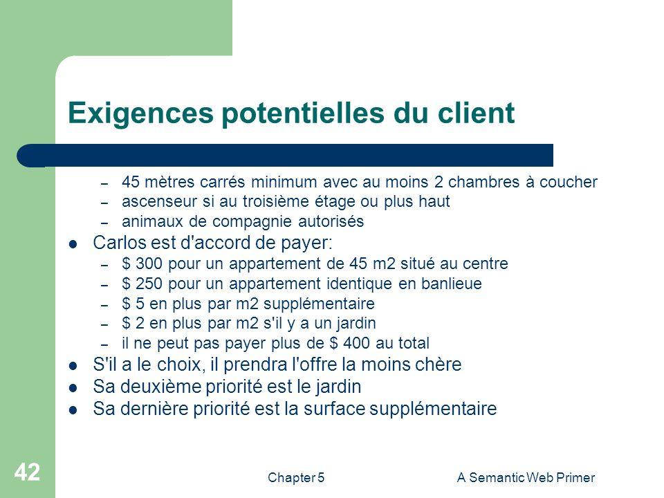 Chapter 5A Semantic Web Primer 42 Exigences potentielles du client – 45 mètres carrés minimum avec au moins 2 chambres à coucher – ascenseur si au tro