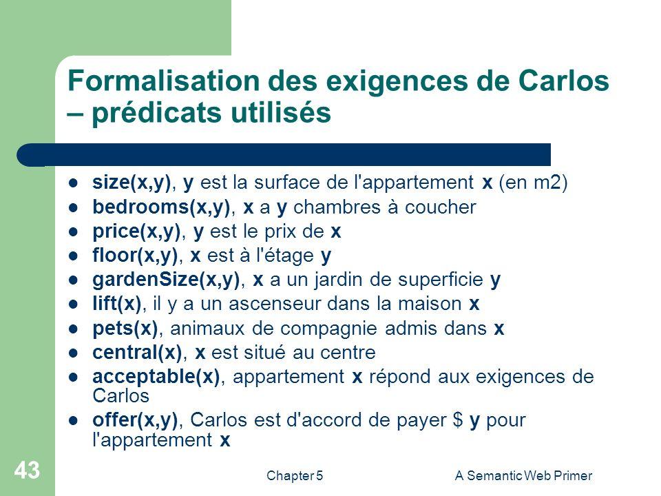 Chapter 5A Semantic Web Primer 43 Formalisation des exigences de Carlos – prédicats utilisés size(x,y), y est la surface de l'appartement x (en m2) be