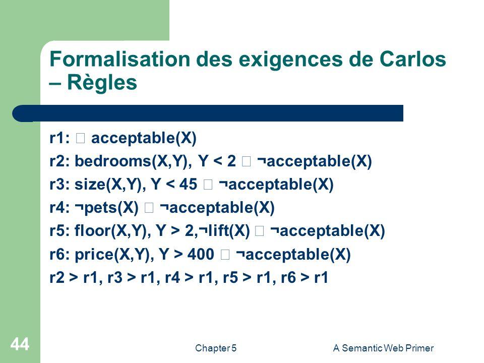Chapter 5A Semantic Web Primer 44 Formalisation des exigences de Carlos – Règles r1: acceptable(X) r2: bedrooms(X,Y), Y < 2 ¬acceptable(X) r3: size(X,
