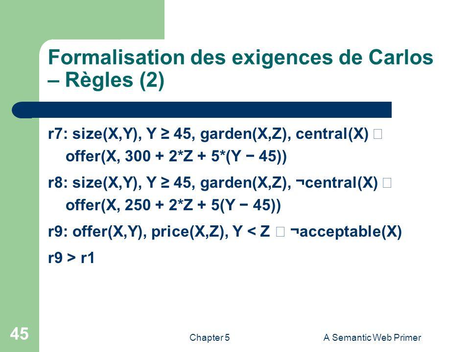 Chapter 5A Semantic Web Primer 45 Formalisation des exigences de Carlos – Règles (2) r7: size(X,Y), Y 45, garden(X,Z), central(X) offer(X, 300 + 2*Z +