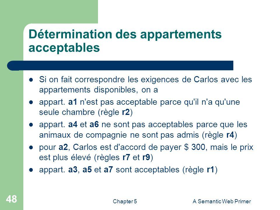 Chapter 5A Semantic Web Primer 48 Détermination des appartements acceptables Si on fait correspondre les exigences de Carlos avec les appartements dis