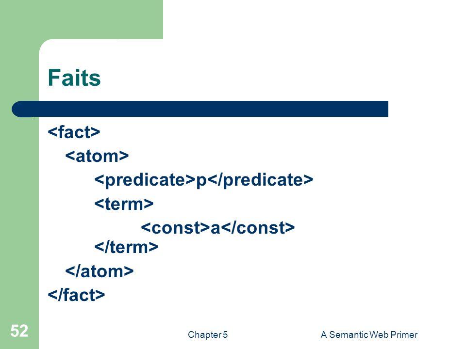 Chapter 5A Semantic Web Primer 52 Faits p a