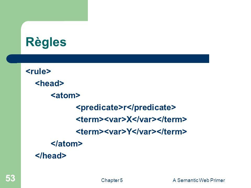Chapter 5A Semantic Web Primer 53 Règles r X Y