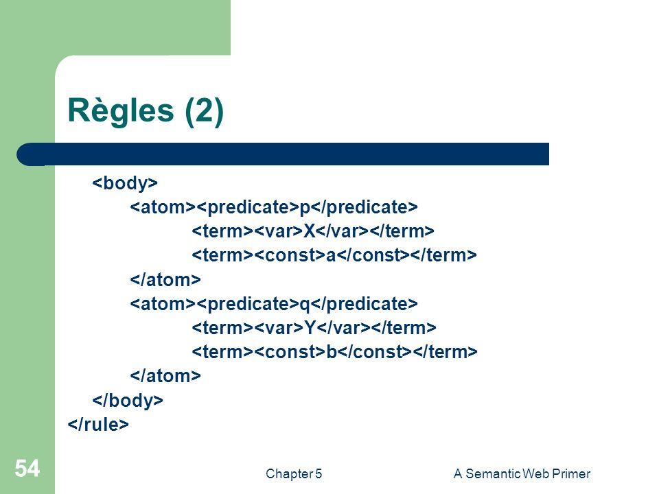 Chapter 5A Semantic Web Primer 54 Règles (2) p X a q Y b
