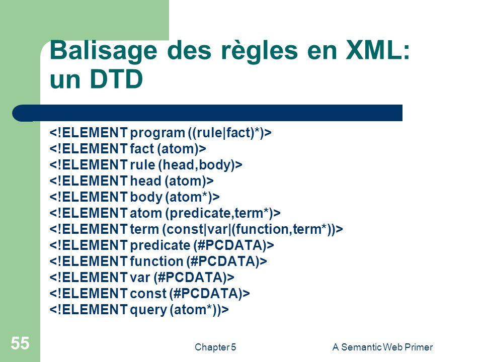 Chapter 5A Semantic Web Primer 55 Balisage des règles en XML: un DTD