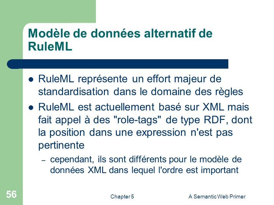 Chapter 5A Semantic Web Primer 56 Modèle de données alternatif de RuleML RuleML représente un effort majeur de standardisation dans le domaine des règ