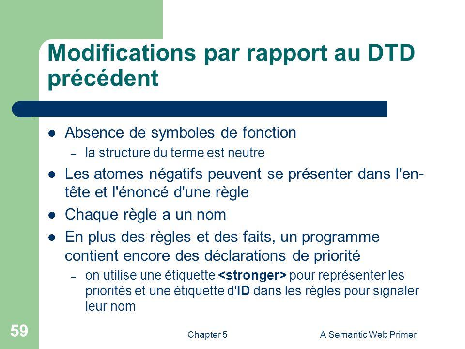 Chapter 5A Semantic Web Primer 59 Modifications par rapport au DTD précédent Absence de symboles de fonction – la structure du terme est neutre Les at