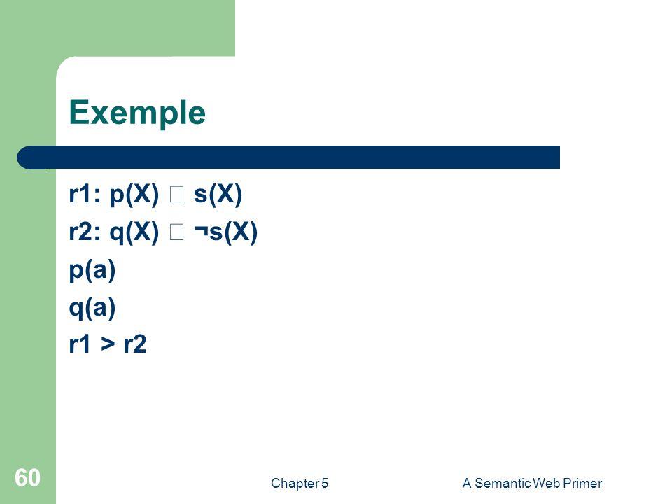 Chapter 5A Semantic Web Primer 60 Exemple r1: p(X) s(X) r2: q(X) ¬s(X) p(a) q(a) r1 > r2