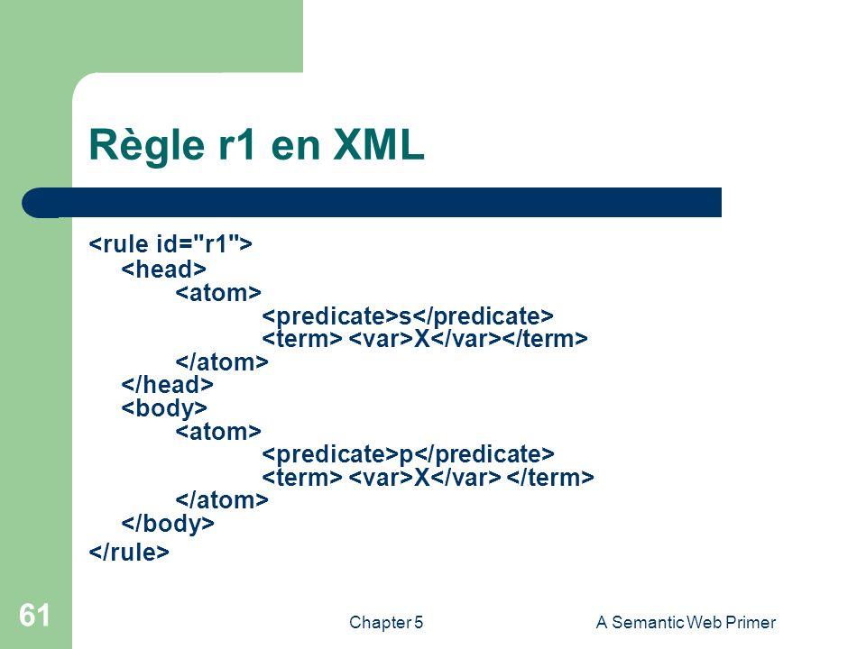 Chapter 5A Semantic Web Primer 61 Règle r1 en XML s X p X