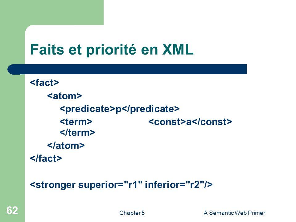 Chapter 5A Semantic Web Primer 62 Faits et priorité en XML p a