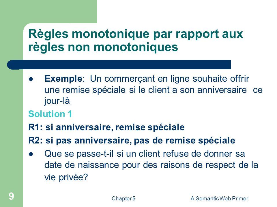 Chapter 5A Semantic Web Primer 9 Règles monotonique par rapport aux règles non monotoniques Exemple: Un commerçant en ligne souhaite offrir une remise