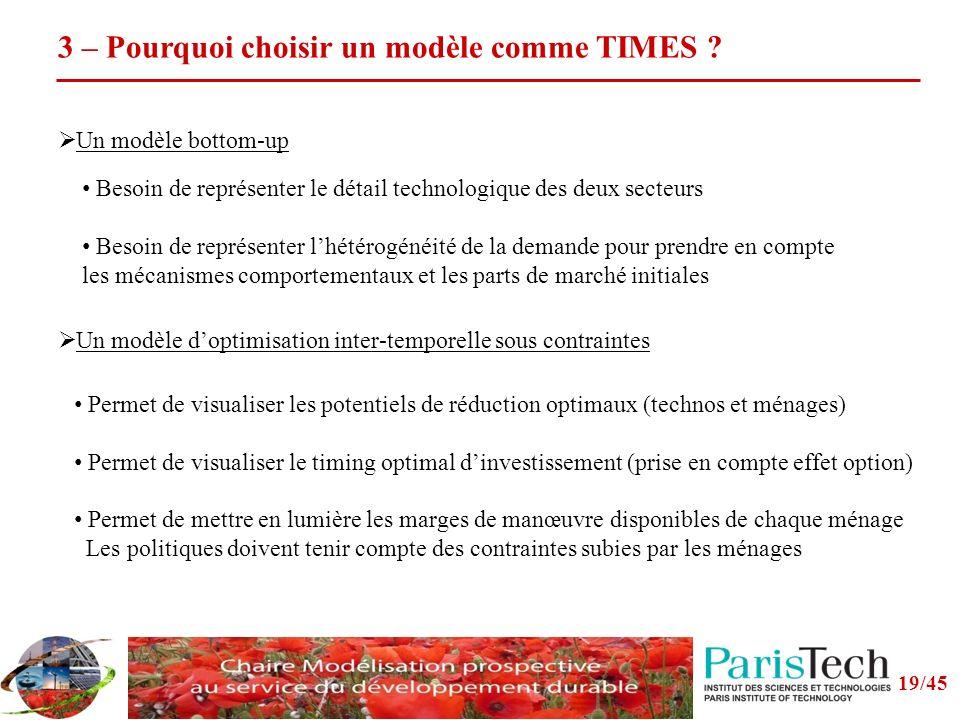 3 – Pourquoi choisir un modèle comme TIMES .