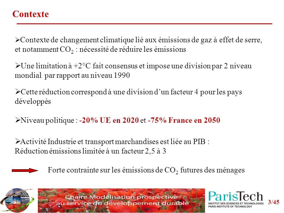 3/45 Contexte Contexte de changement climatique lié aux émissions de gaz à effet de serre, et notamment CO 2 : nécessité de réduire les émissions Forte contrainte sur les émissions de CO 2 futures des ménages Une limitation à +2°C fait consensus et impose une division par 2 niveau mondial par rapport au niveau 1990 Cette réduction correspond à une division dun facteur 4 pour les pays développés Activité Industrie et transport marchandises est liée au PIB : Réduction émissions limitée à un facteur 2,5 à 3 Niveau politique : -20% UE en 2020 et -75% France en 2050