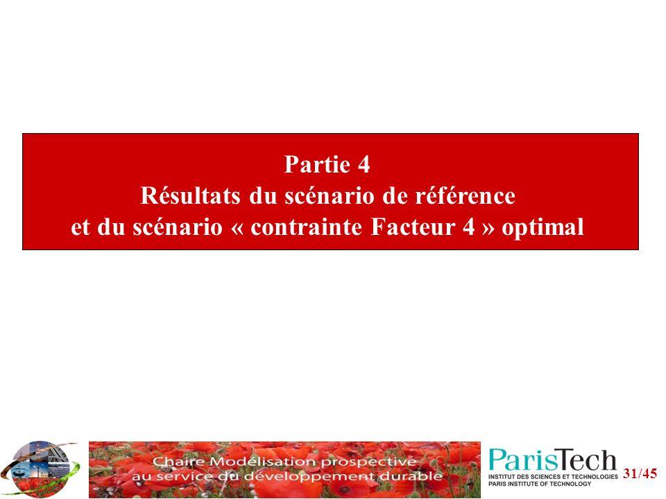 Partie 4 Résultats du scénario de référence et du scénario « contrainte Facteur 4 » optimal 31/45